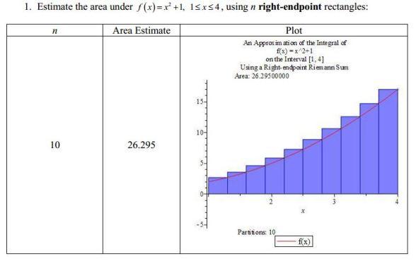 Calculus Pic