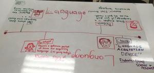 humanities-i-language-product